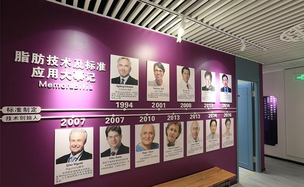 北京上上相医疗美容诊所脂肪移植大事记